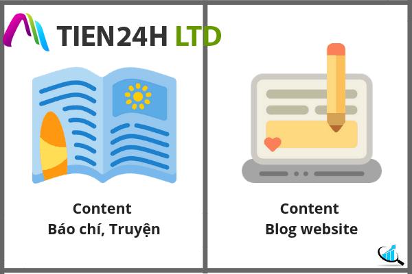 Chiến lược cộng hưởng sức mạnh từ bộ 3 thần thánh: Content – SEO – Marketing!