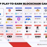 Blockchain Game 101 – Tìm gem theo hệ nào?