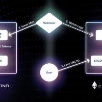 Mạng Wormhole ra mắt cầu Ethereum Solana, Sabre TVL vượt qua 4 tỷ USD